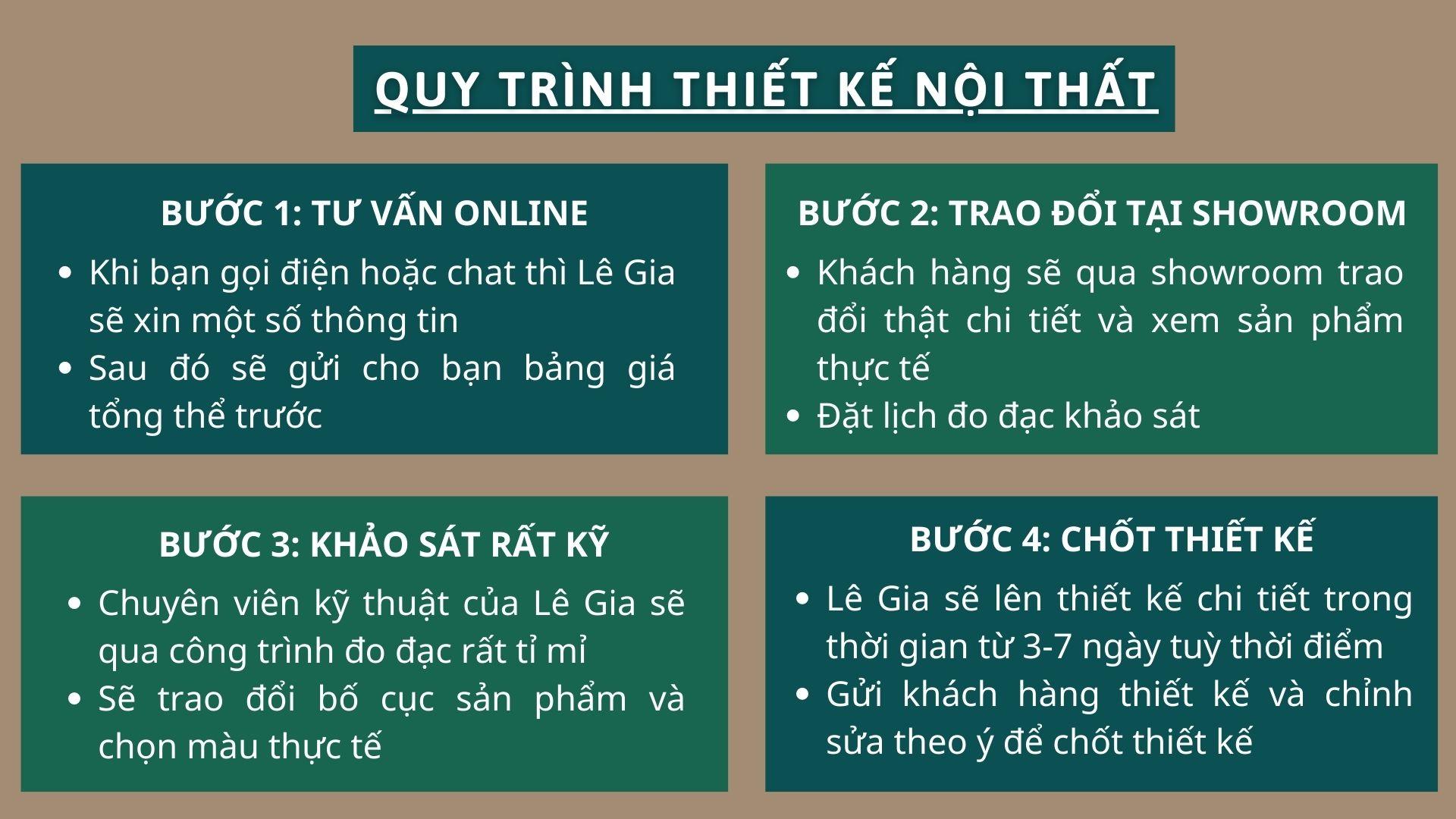 Quy Trinh Thiet Ke Noi That Cao Cao Chung Cu Hien Dai
